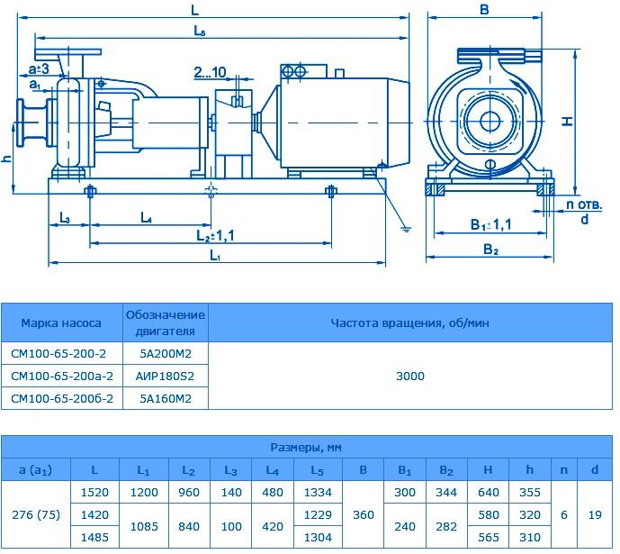 СМ 100-65-200 б/2